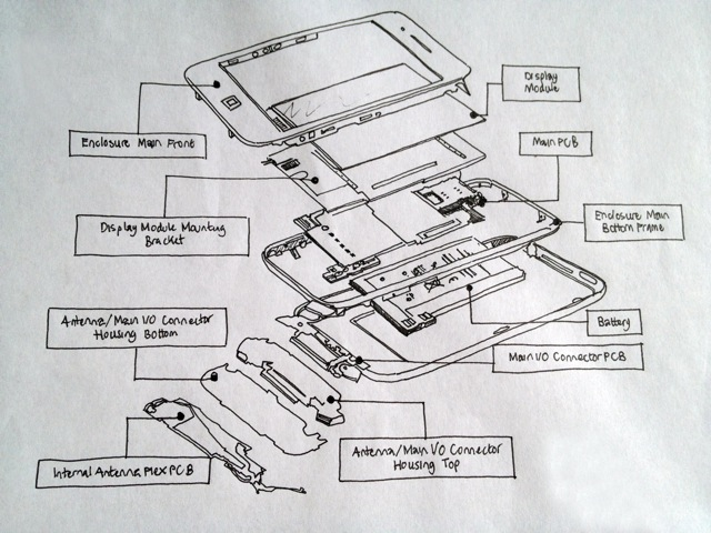 Exploded view of a Smartphone